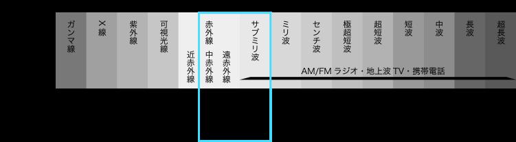 img_figure02