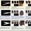 ハサミの刃の種類
